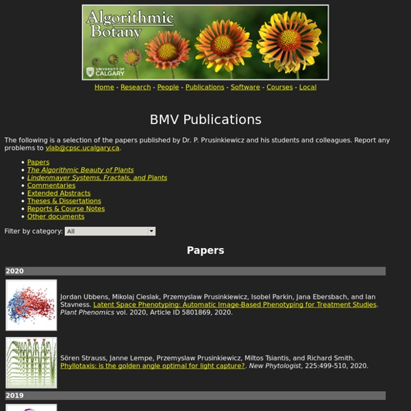Algorithmic Botany: Publications