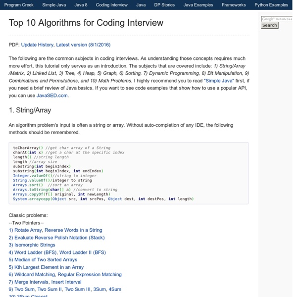 Top 10 Algorithms for Coding Interview | Pearltrees