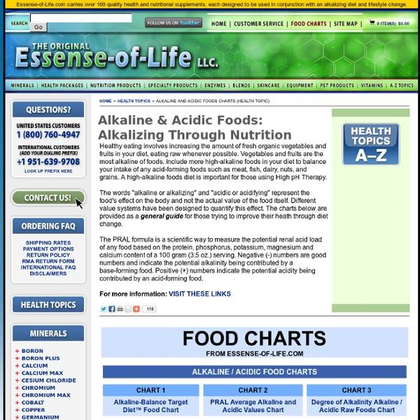 Acid / Alkaline Food Charts and Potassium-Rich Foods Chart