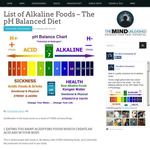 List of Alkaline Foods – The pH Balanced Diet