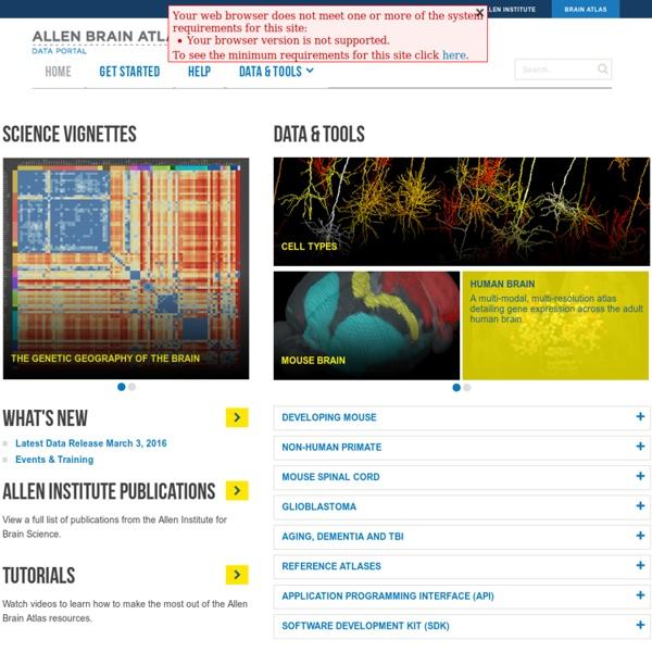Allen Brain Atlas - Welcome