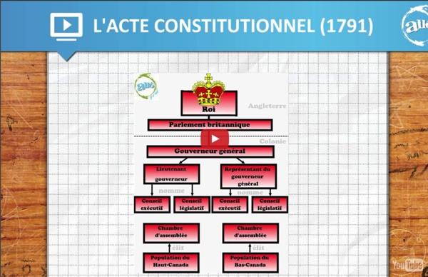 Allô prof - L'Acte constitutionnel (1791)