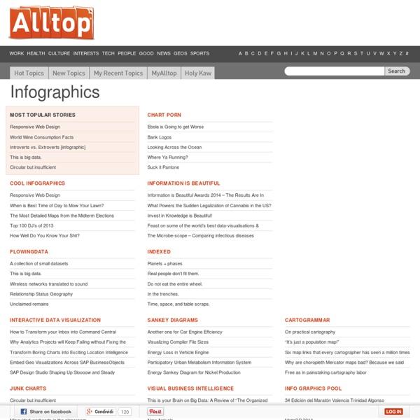 Alltop - Top Infographics News