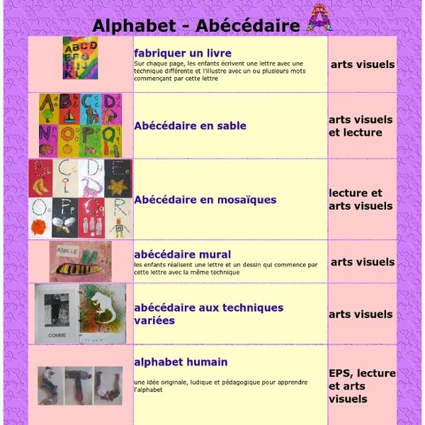 Alphabet abécédaire
