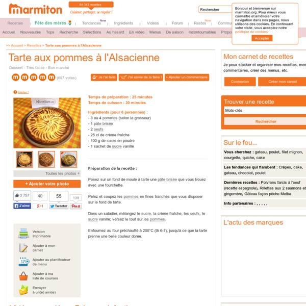 Tarte aux pommes à l'Alsacienne : Recette de Tarte aux pommes à l'Alsacienne