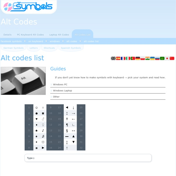 Alt Codes List All Symbol Codes Pearltrees