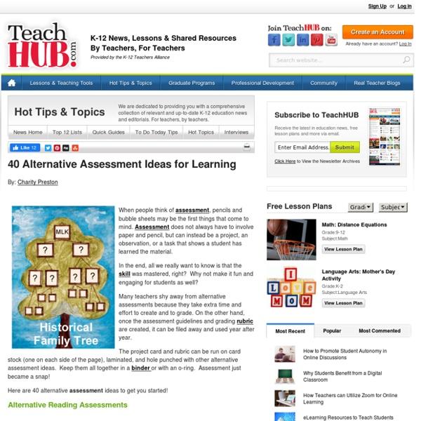 40 Alternative Assessments for Learning