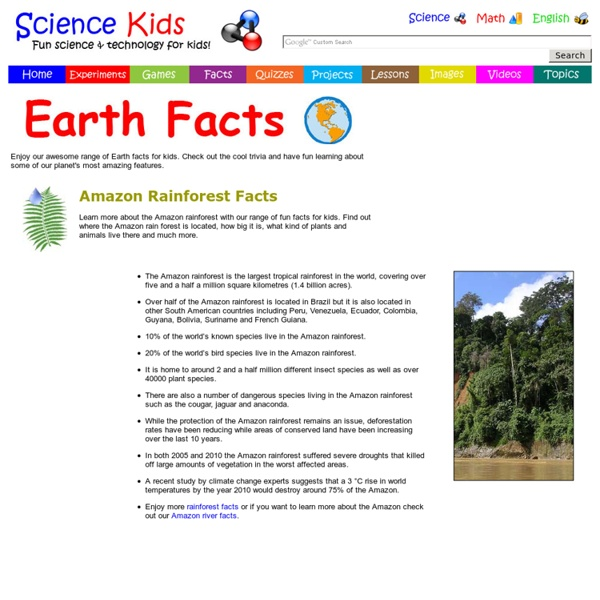 Amazon Rainforest Facts for Kids