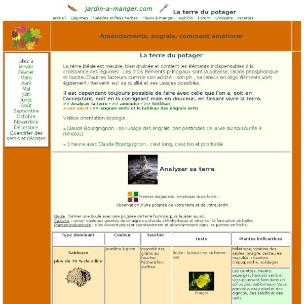 Amender et fertiliser la terre du potager biologique - une bonne terre au potager