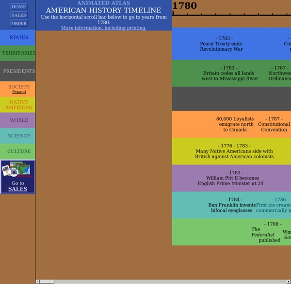 American History Timeline: 1780-2010