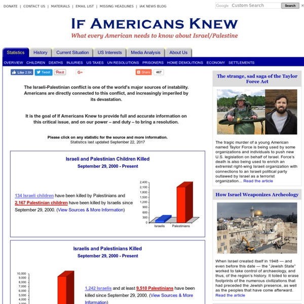 If Americans Knew - what every American needs to know about Israel/Palestine