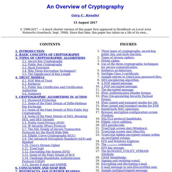 An Overview of Cryptography.