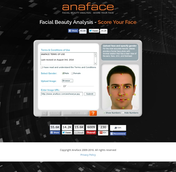 Anaface - Facial Beauty Analysis - Score Your Face
