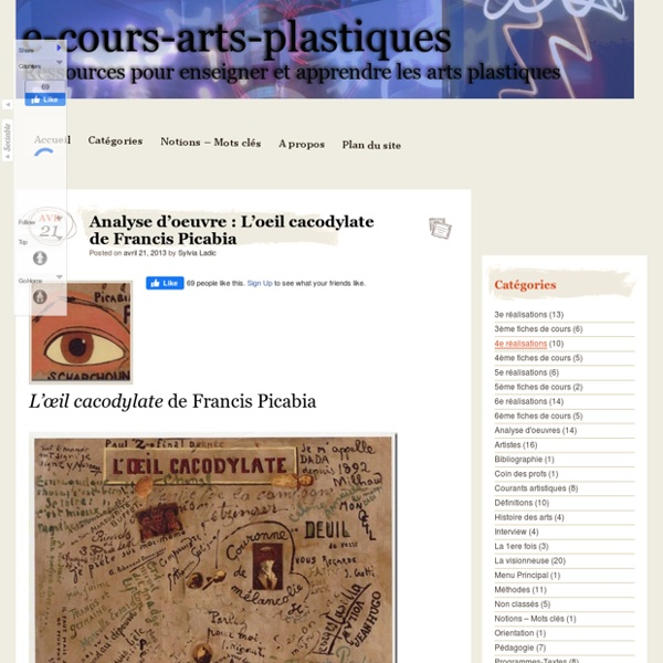 Analyse d'oeuvre : L'oeil cacodylate de Francis Picabia