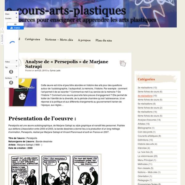 "Analyse de ""Persepolis"" de Marjane Satrapi"