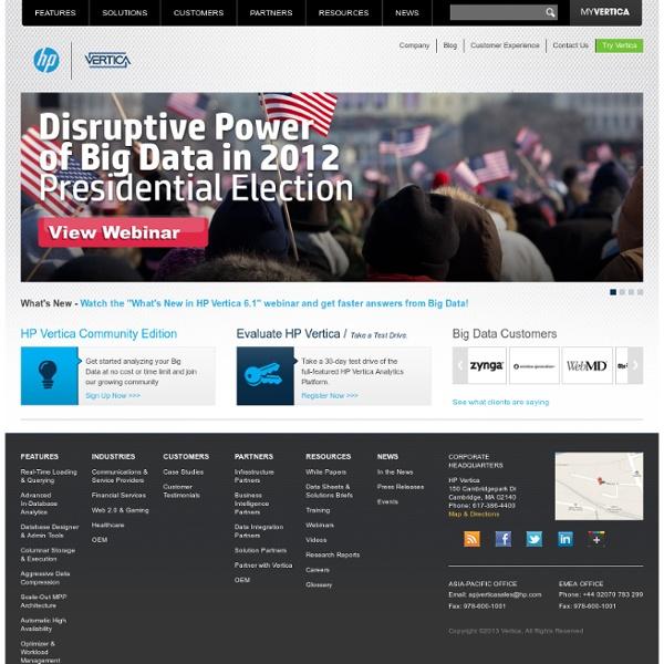 Real-Time Analytics Platform