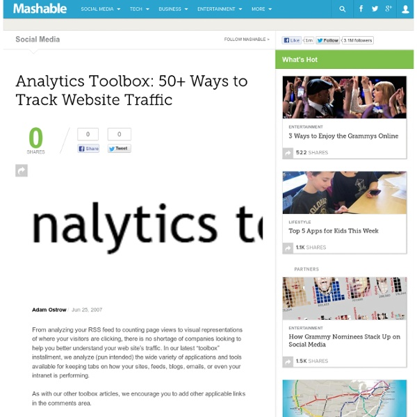 Analytics Toolbox: 50+ Ways to Track Website Traffic