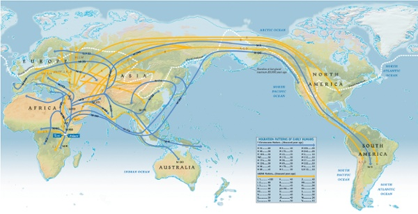 Path of Homo Sapien