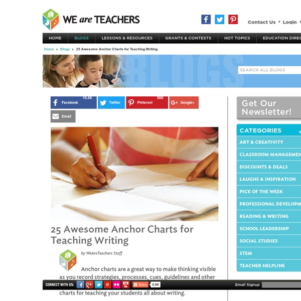 25 Anchor Charts for Teaching Writing