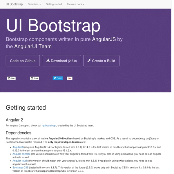 AngularJS directives for Twitter's bootstrap
