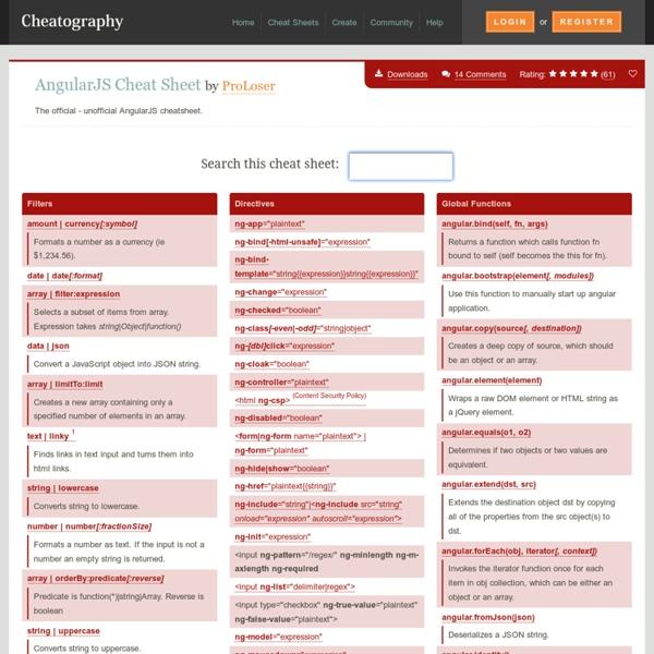 AngularJS Cheat Sheet by ProLoser