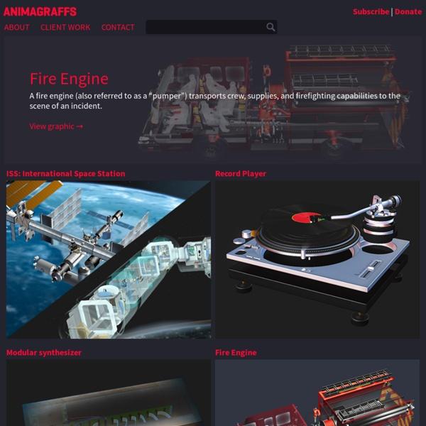 Animagraffs - Animated infographics by Jacob O'Neal : Animagraffs