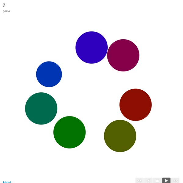 Animated Factorization Diagrams – Data Pointed
