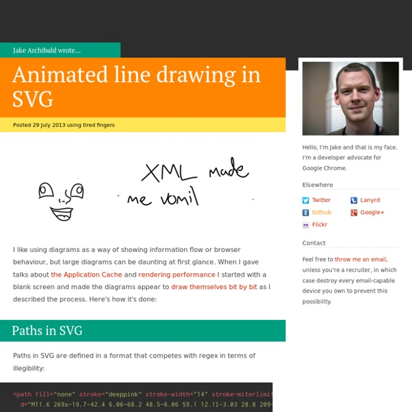 Animated line drawing in SVG - JakeArchibald.com