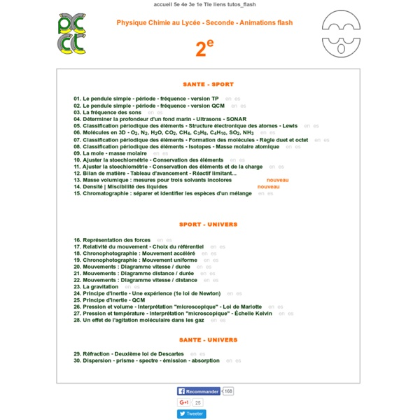 PCCL - Physique Chimie lycée 2e - seconde - Soutien scolaire en animations pédagogiques flash.
