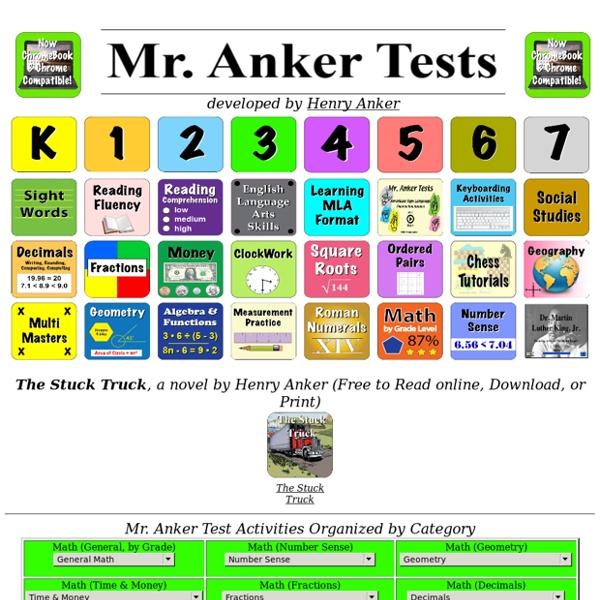 Mr. Anker Tests