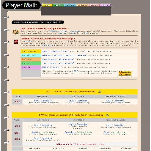 Maths : Annales Bacs et Brevet