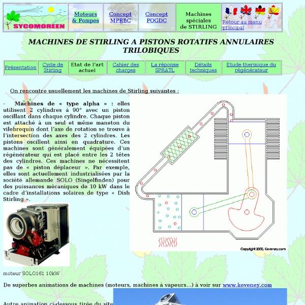 Machines de Stirling à Pistons Rotatifs Annulaires TriLobiques (SPRATL): Etat de l'art actuel