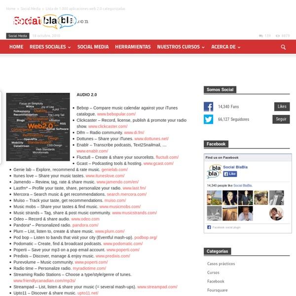 Lista de 1.000 aplicaciones web 2.0 categorizadas