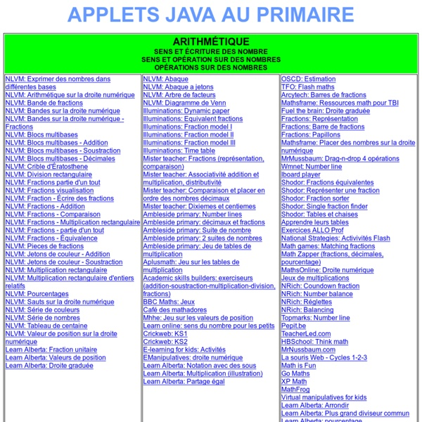 Applets Java