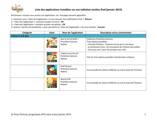 Je Passe Partout - 100 applications et ebooks pour les élèves du primaire.pdf