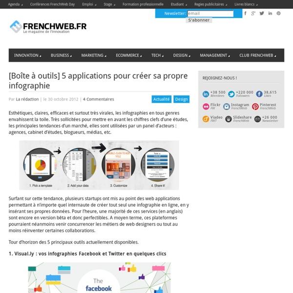 5 applications pour créer sa propre infographie