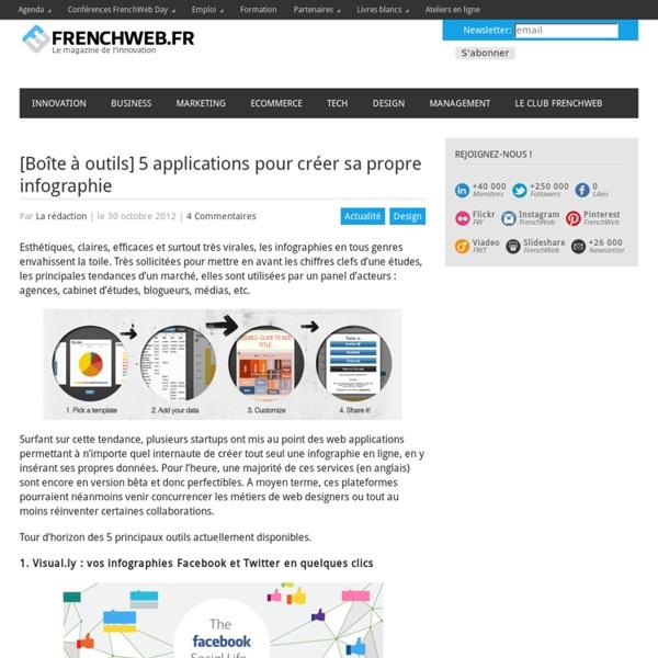 [Boîte à outils]5 applications pour créer sa propre infographie