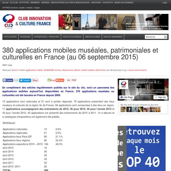 349 applications mobiles muséales, patrimoniales et culturelles en France