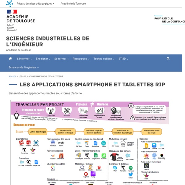 Les applications smartphone et tablettes RIP