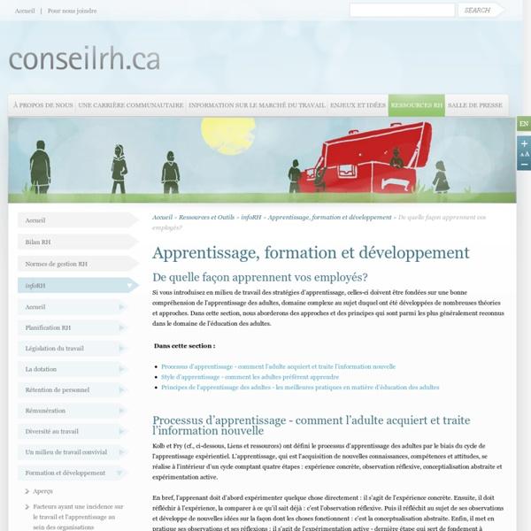 Apprentissage, formation et développement