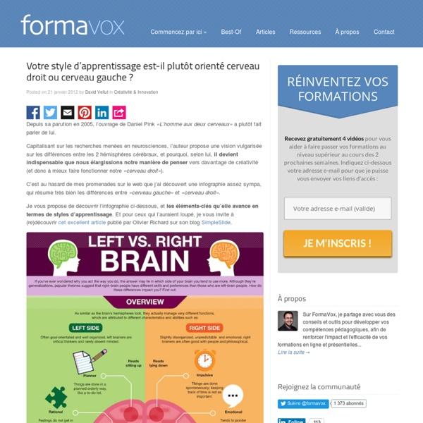 Votre style d'apprentissage est-il plutôt orienté cerveau droit ou cerveau gauche ?