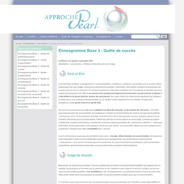 Approche PEARL - Enneagramme Base 3: Quête de succès