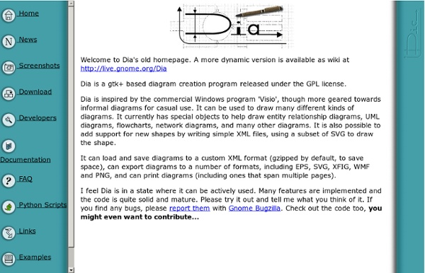 Dia a drawing program
