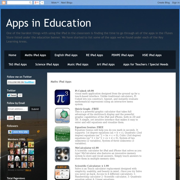 Maths iPad Apps
