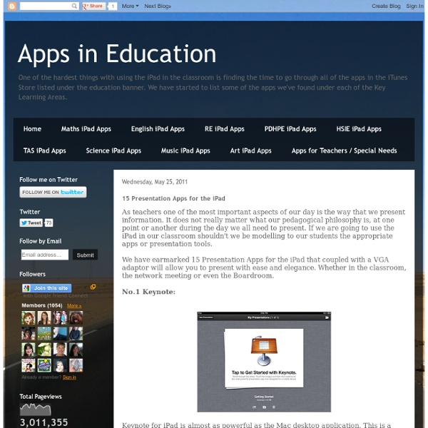 15 Presentation Apps for the iPad