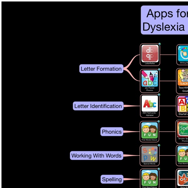 Apps for Dyslexia 2
