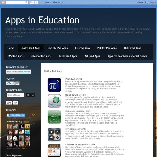 Maths iPad Apps