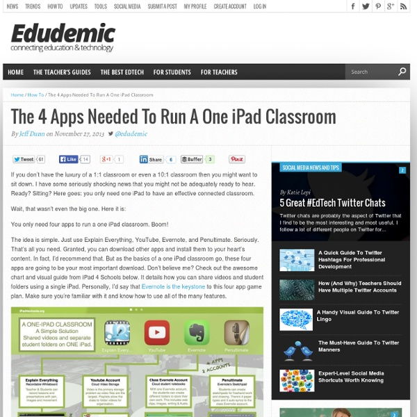 The 4 Apps Needed To Run A One iPad Classroom