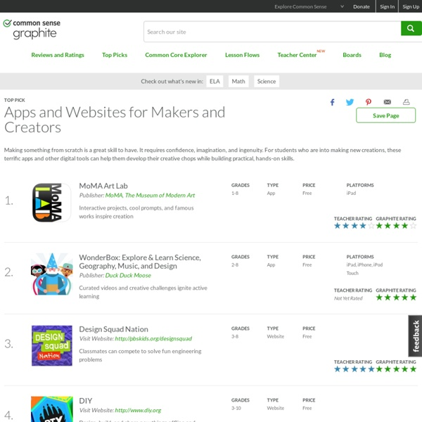Apps and Websites for Makers and Creators