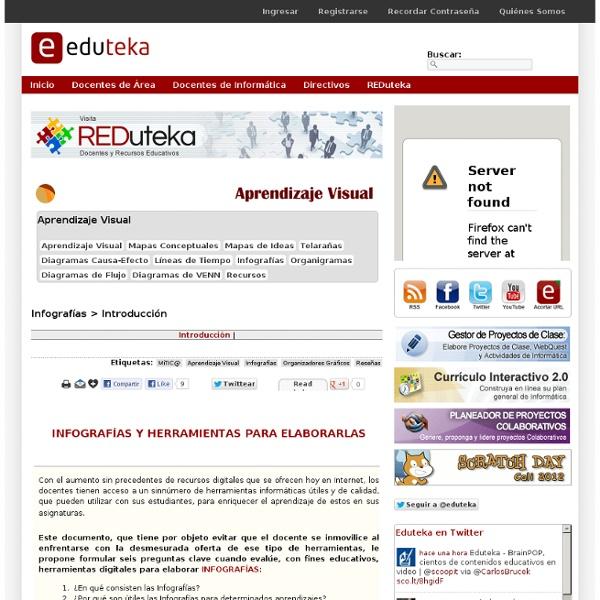 Aprendizaje Visual > Infografías > Introducción